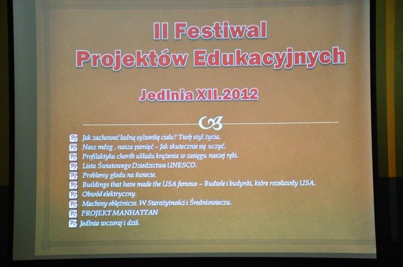 Festiwal Projektów Gimnazjalnych 2012